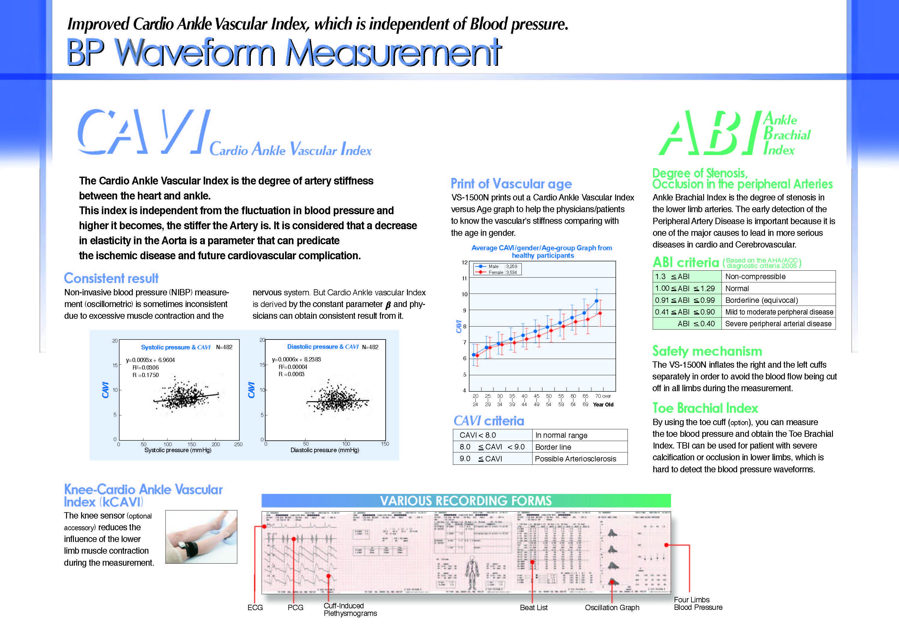 FukudaDenshi-VS1500 - Physiological Monitors - Products - The